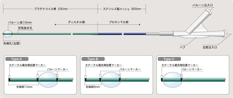 Fuji Systems Corporation Iigman